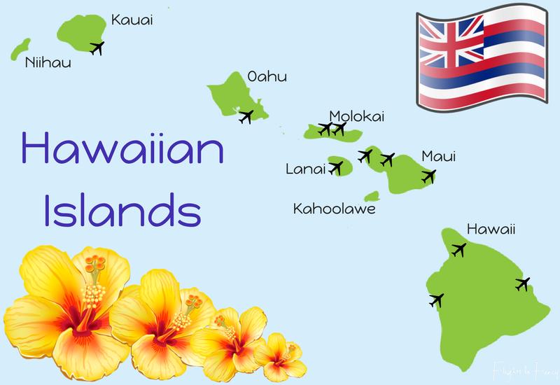 First time to Hawaii - Map of Hawaiian Islands